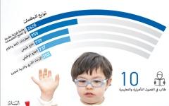 الصورة: الصورة: مركز تطوير ذوي متلازمة داون يباشر تسجيل الطلاب للعام الجديد