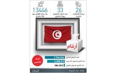 الصورة: الصورة: 7 ملايين تونسي إلى صناديق الاقتراع اليوم