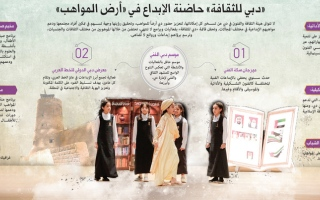الصورة: الصورة: «دبي للثقافة» حاضنة الإبداعات في «أرض المواهب»