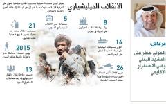 الصورة: الصورة: الإمارات: لا بد من إعادة توحيد الصفوف ضد الحوثي