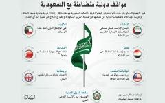 الصورة: الصورة: الرياض وواشنطن: الحرب خيارنا الأخير