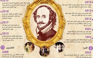 الصورة: الصورة: «الكثير من اللغط » لشكسبير