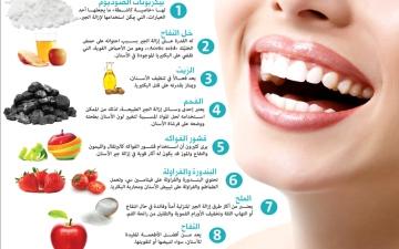 الصورة: الصورة: 10 طرق طبيعية لإزالة جير الأسنان