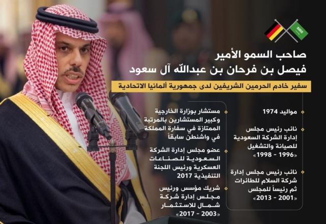 تعيين الأمير فيصل بن فرحان وزيرًا للخارجية في السعودية ...