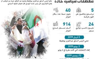 الصورة: الصورة: الجزائر تنتخب اليوم رئيساً جديداً