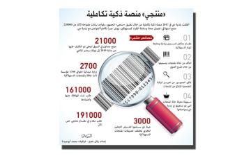 الصورة: الصورة: بلدية دبي: بدء فحص «الاسبستوس» فبراير المقبل