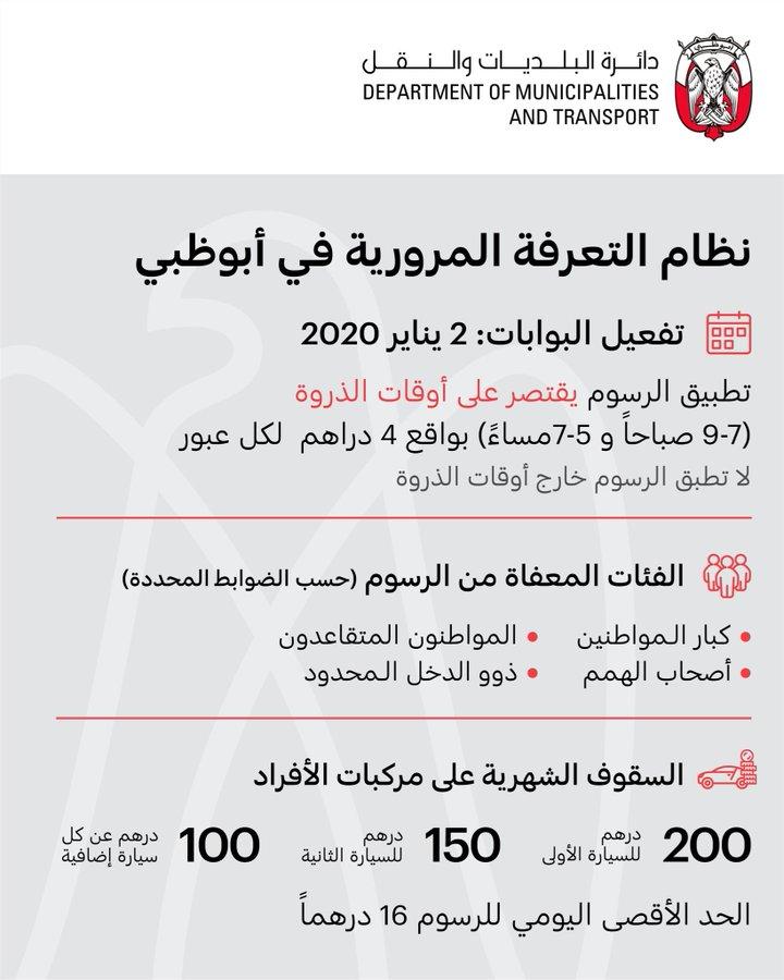 عربه قطار صراحة عفوا ساعات دوام مرور ابوظبي Hic Innotec Com