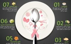 الصورة: الصورة: 7 أطعمة ينصح بتناولها أثناء تلقي العلاج الكيماوي