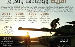 الصورة: الصورة: العراق ماضٍ في تنفيذ قرار إخراج القوات الأجنبية