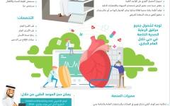 الصورة: الصورة: دبي هيلث بوكينج» منصة ذكية توفرها «صحة دبي» لحجز المواعيد الطبية
