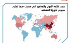 الصورة: الصورة: أحدث قائمة للدول والمناطق التي سُجلت فيها إصابات بفيروس كورونا المستجد