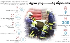 الصورة: الصورة: 7 دقائق معدل وصول سيارات شرطة دبي إلى مواقع الحوادث