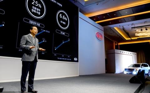 الصورة: الصورة: «كيا موتورز» تعلن استراتيجيتها المتوسطة حتى عام 2025