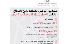 الصورة: الصورة: صندوق أبوظبي للتقاعد يؤجل سداد الاشتراكات الشهرية للقطاع الخاص لمدة ثلاثة أشهر