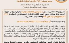 الصورة: الصورة: سلطنة عمان تعلن تسجيل 40 إصابة جديدة بفيروس كورونا