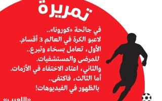 الصورة: الصورة: لاعبو الكرة  في زمن كورونا 3 أقسام