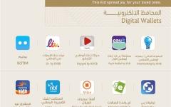 الصورة: الصورة: العيدية الرقمية.. 33 تطبيقا إلكترونيا في الإمارات لمشاركة فرحة العيد عن بعد