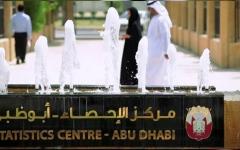 """الصورة: الصورة: """"إحصاء أبوظبي"""" يصدر تقرير مؤشر أسعار مواد البناء لشهر أبريل"""
