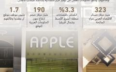 الصورة: الصورة: مصر تطلق منحة لتدرّب 100 ألف شاب على وظائف المستقبل