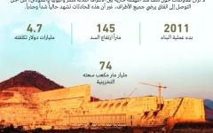 الصورة: الصورة: مصر غير متفائلة..لا تقدم في مفاوضات سد النهضة