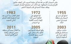 الصورة: الصورة: السلام في السودان «قاب قوسين»