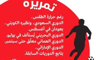 الصورة: الصورة: الدوري الإماراتي