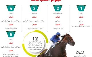 الصورة: الصورة: خيول الإمارات ريادة في السباقات الأوروبية