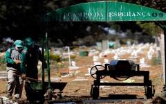 الصورة: الصورة: تسجيل 41008 إصابات جديدة بكورونا و1367 وفاة في البرازيل