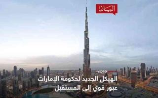 الصورة: الصورة: الهيكل الجديد لحكومة الإمارات