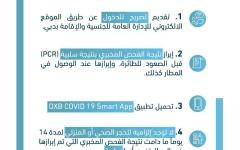 """الصورة: الصورة: """"الأزمات والكوارث"""" توضح اشتراطات العودة للمقيمين العائدين إلى دبي"""