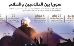الصورة: الصورة: بعد تعطيش الحسكة.. الإرهاب يُغرق سوريا في الظلام