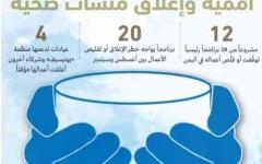 الصورة: الصورة: الحوثي يستهدف مطاحن البحر الأحمر والشرعية تطالب الأمم المتحدة بالتدخل
