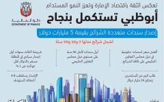 الصورة: الصورة: إقبال عالمي يفوق التوقعات على سندات دبي وأبوظبي