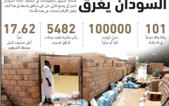 الصورة: الصورة: مأساة سودانية.. الفيضانات تبتلع 3 مسنين عجزوا عن الهرب