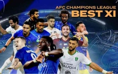 الصورة: الصورة: إعلان التشكيلة المثالية في دوري أبطال آسيا 2019