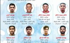 الصورة: الصورة: 8 صاعدين يرسمون مستقبل الجزيرة