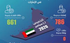 الصورة: الصورة: الإمارات تسجل 786 إصابة جديدة بكورونا
