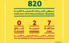 الصورة: الصورة: اقتصادية دبي تخالف 7 منشآت لعدم التزامها بالتدابير الاحترازية