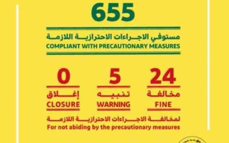 """الصورة: الصورة: اقتصادية دبي تخالف 24 محلاً تجارياً لعدم الإلتزام بتدابير """"كورونا"""""""