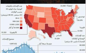 الصورة: الصورة: تزايد طلبات الإعانة في الولايات المتحدة