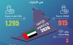 الصورة: الصورة: الإمارات تسجل 915 إصابة جديدة بكورونا