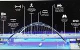 الصورة: الصورة: تعرف على جسر الشندغة المعماري