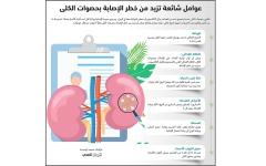 الصورة: الصورة: عوامل شائعة تزيد من خطر الإصابة بحصوات الكلى