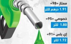 الصورة: الصورة: تثبيت أسعار الوقود  خلال يناير