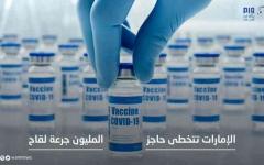 الصورة: الصورة: الإمارات تتخطى حاجز المليون جرعة لقاح مضاد لكورونا