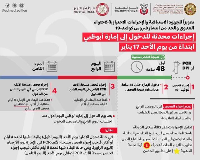 صورة تحديث إجراءات دخول إمارة أبوظبي – الإمارات – اخبار وتقارير