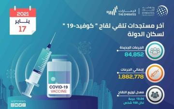الصورة: الصورة: تقديم 84852 جرعة لقاح كورونا خلال الـ 24 ساعة الماضية في الإمارات