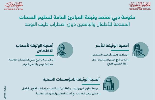 دبي تنظّم الخدمات المقدمة لذوي اضطراب طيف التوحد
