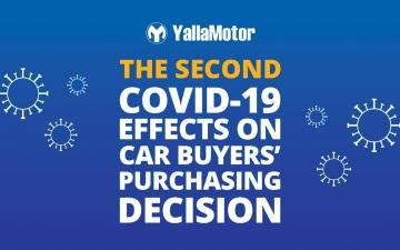 الصورة: الصورة: 48% من المشترين بدول الخليج يخططون لشراء سيارة خلال 3 أشهر