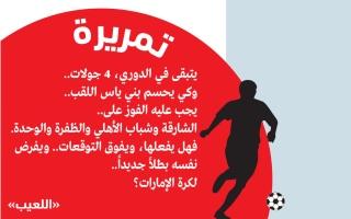 الصورة: الصورة: هل يشهد دورينا بطلاً جديداً..  لكرة الإمارات؟